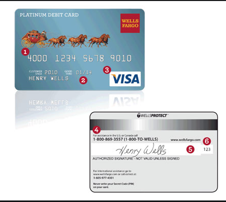 https://activationmycard.com/wp-content/uploads/2020/10/well1.png
